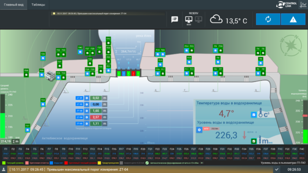 Система мониторинга водохранилища Simple-Scada