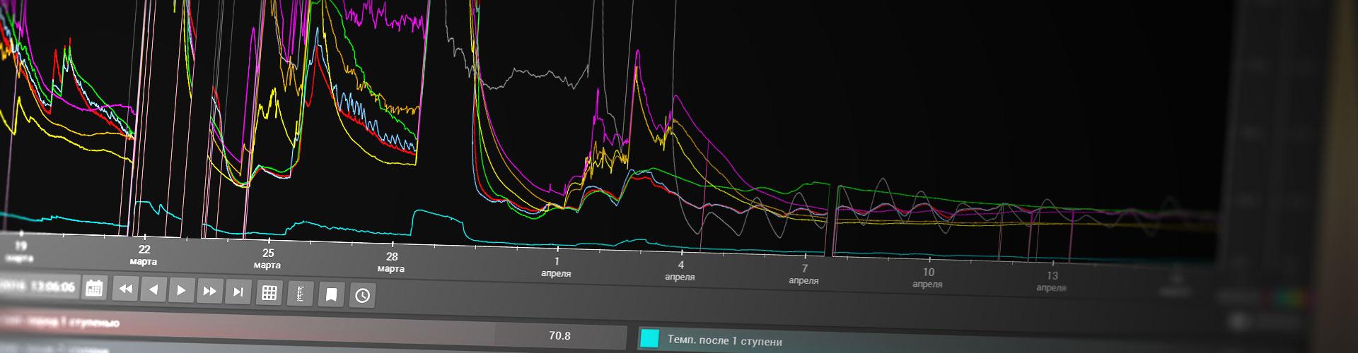 Просмотр архивных трендов в Simple-Scada