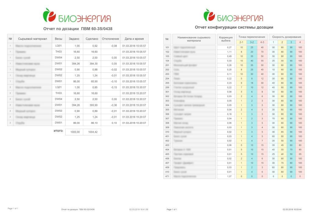 Информационные панели Simple-Scada