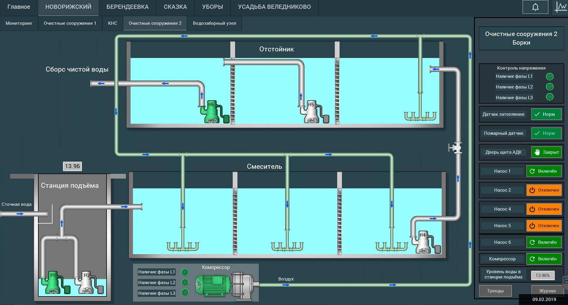 Инженерные системы Simple-Scada