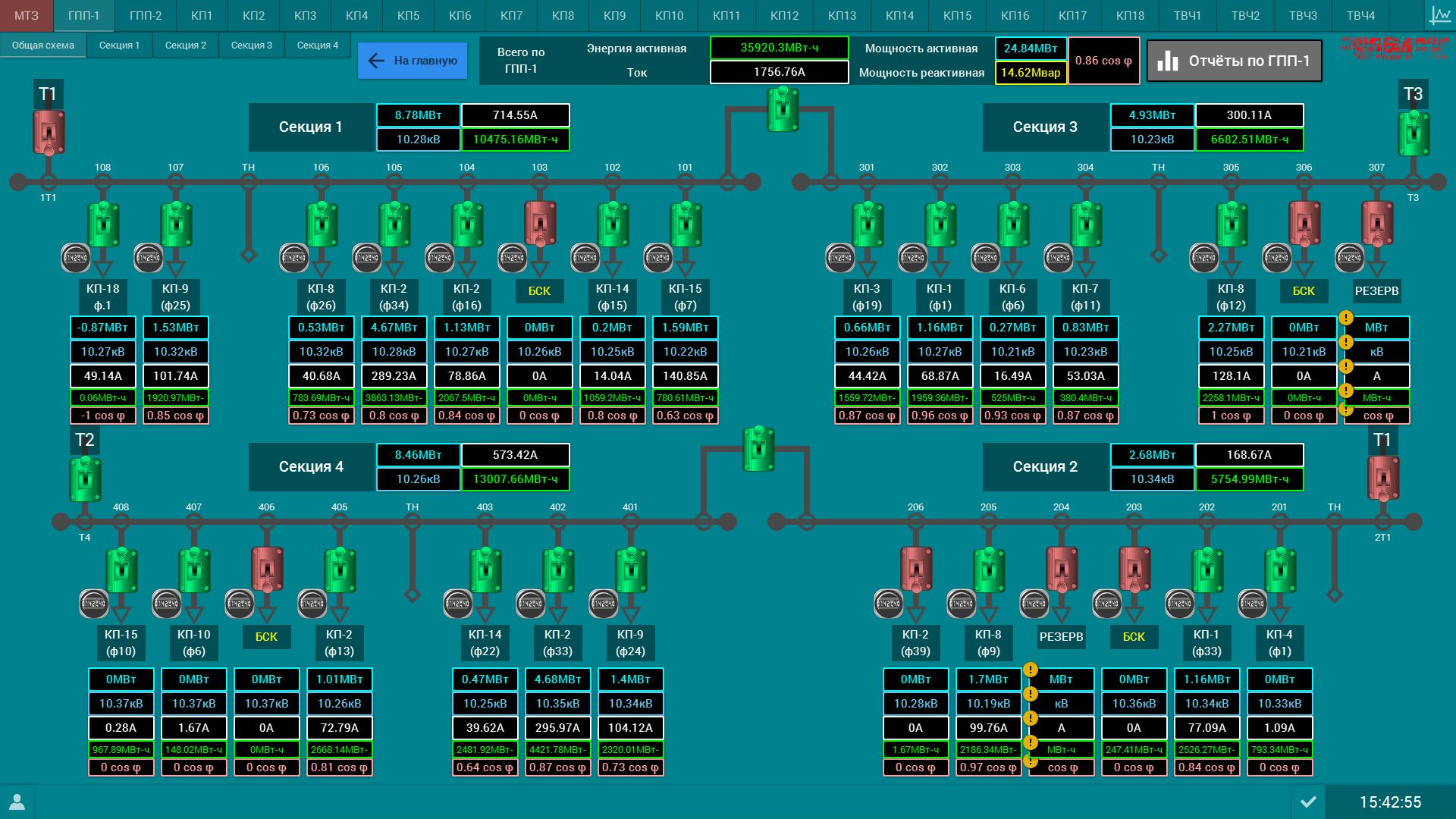 Система учета электроэнергии Simple-Scada